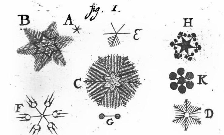 Erasmus Bartholinus, sneeuwkristallen